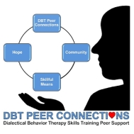 DBT Peer Connections logo: Dialectical Behaviour Therapy  Skills Training
