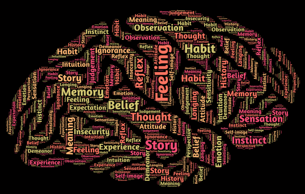 brain-shaped word cloud: thoughts, feelings