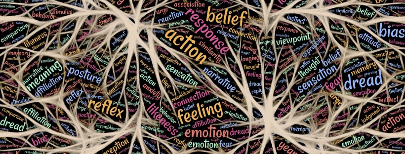 thoughts-feelings-actions infographic
