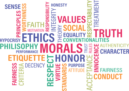 ethics infographic
