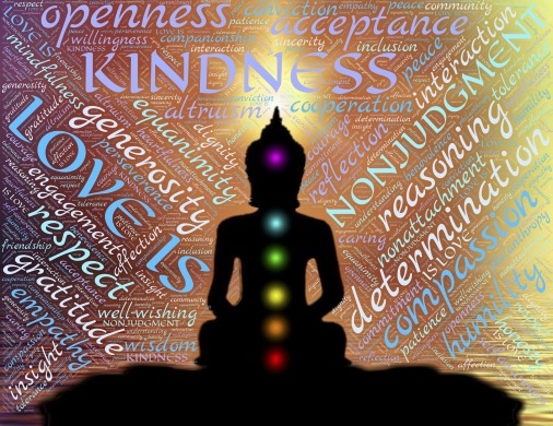 kindness word graphic around seated buddha with colored chakras